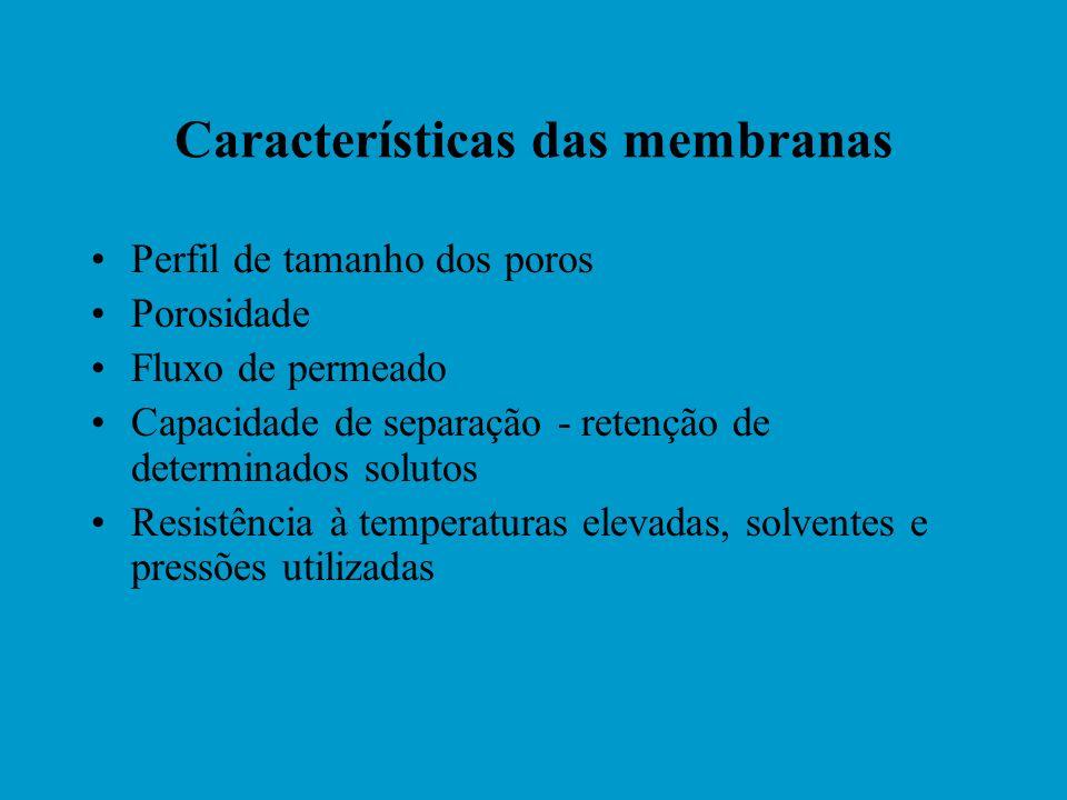 Características das membranas