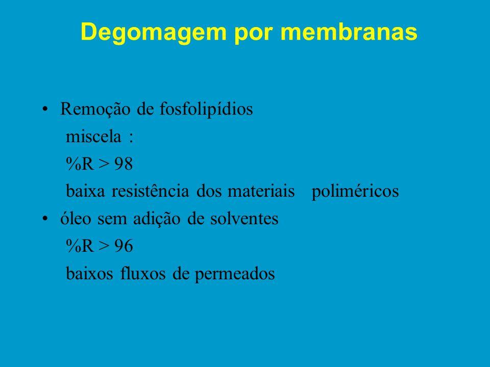 Degomagem por membranas