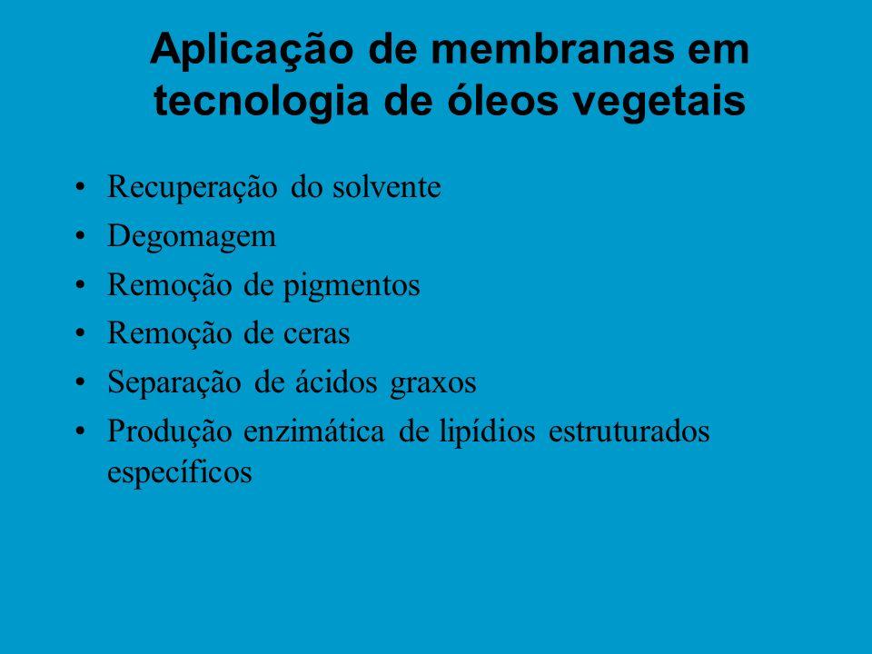 Aplicação de membranas em tecnologia de óleos vegetais