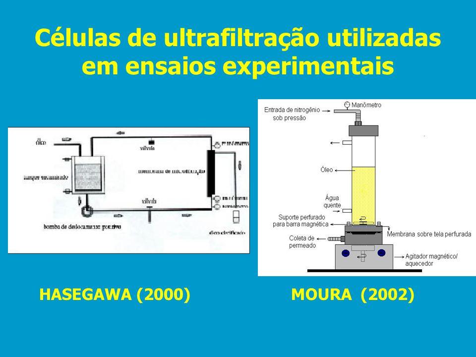 Células de ultrafiltração utilizadas em ensaios experimentais