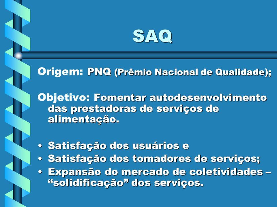 SAQ Origem: PNQ (Prêmio Nacional de Qualidade);