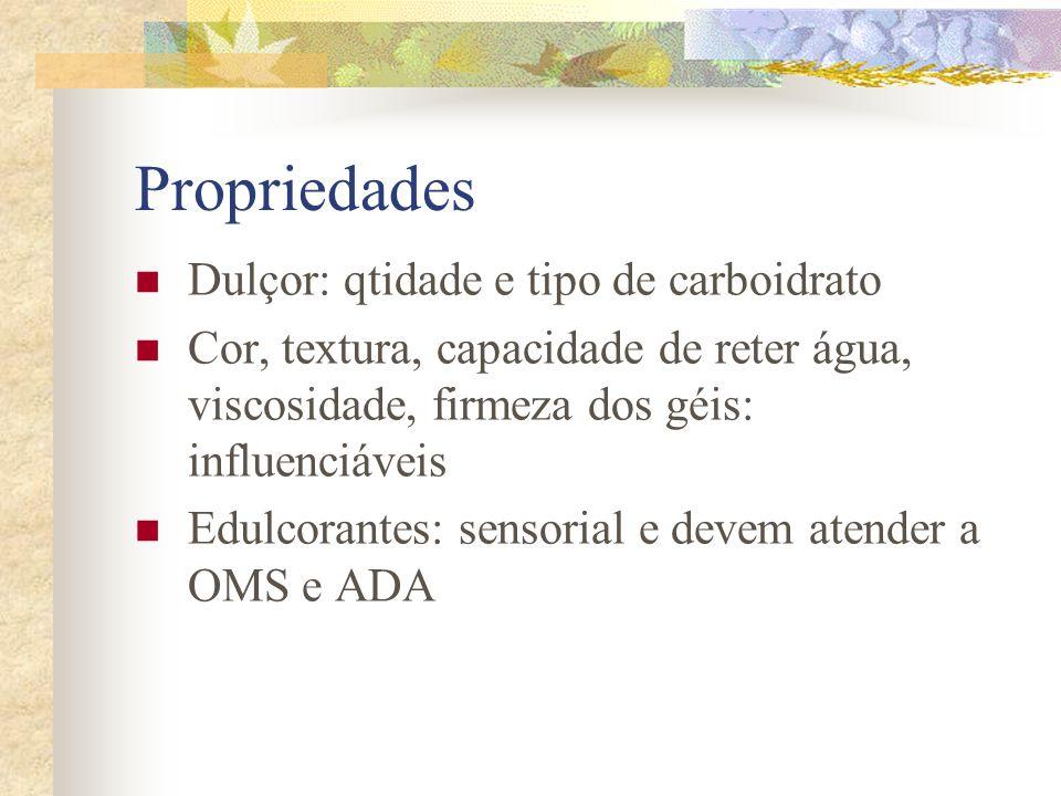 Propriedades Dulçor: qtidade e tipo de carboidrato