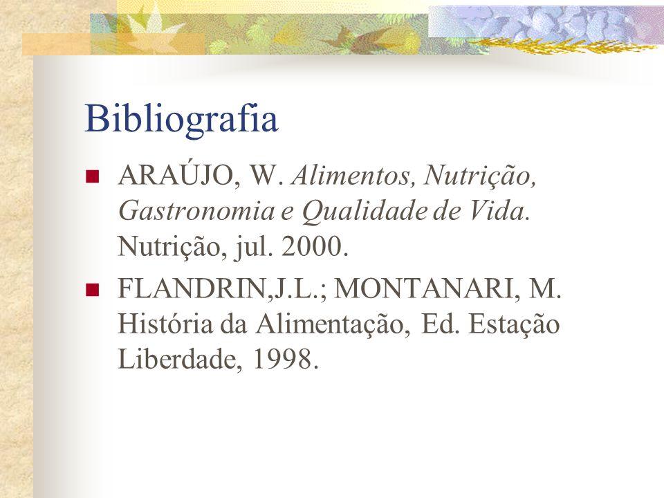 BibliografiaARAÚJO, W. Alimentos, Nutrição, Gastronomia e Qualidade de Vida. Nutrição, jul. 2000.