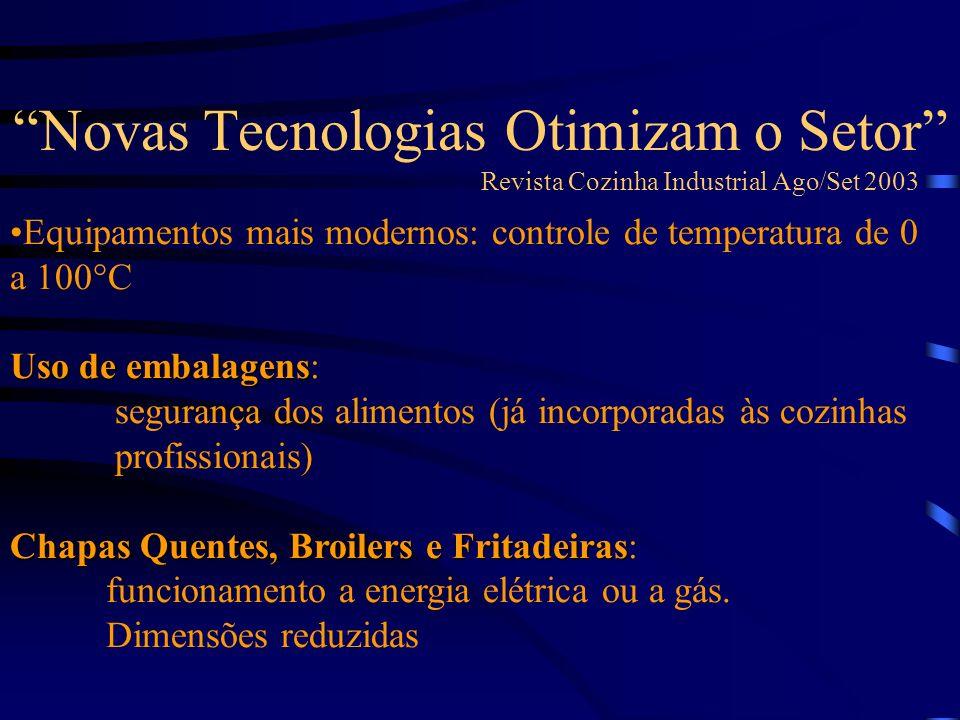 Novas Tecnologias Otimizam o Setor
