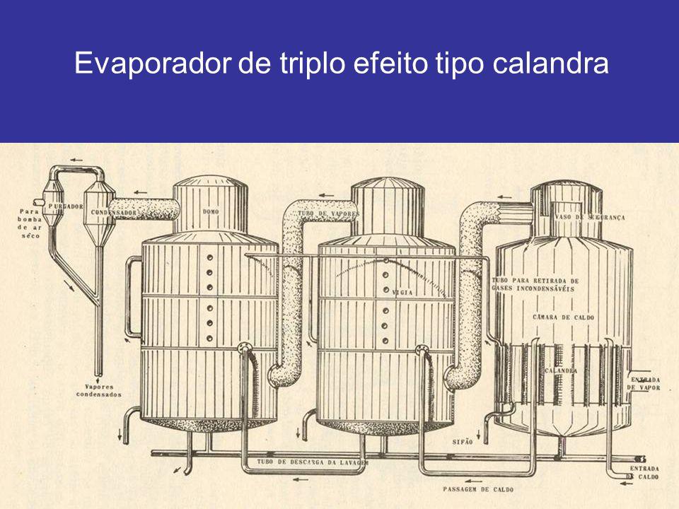 Evaporador de triplo efeito tipo calandra