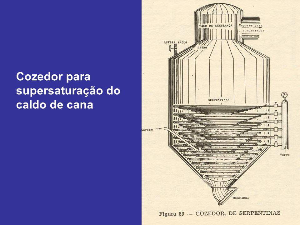 Cozedor para supersaturação do caldo de cana
