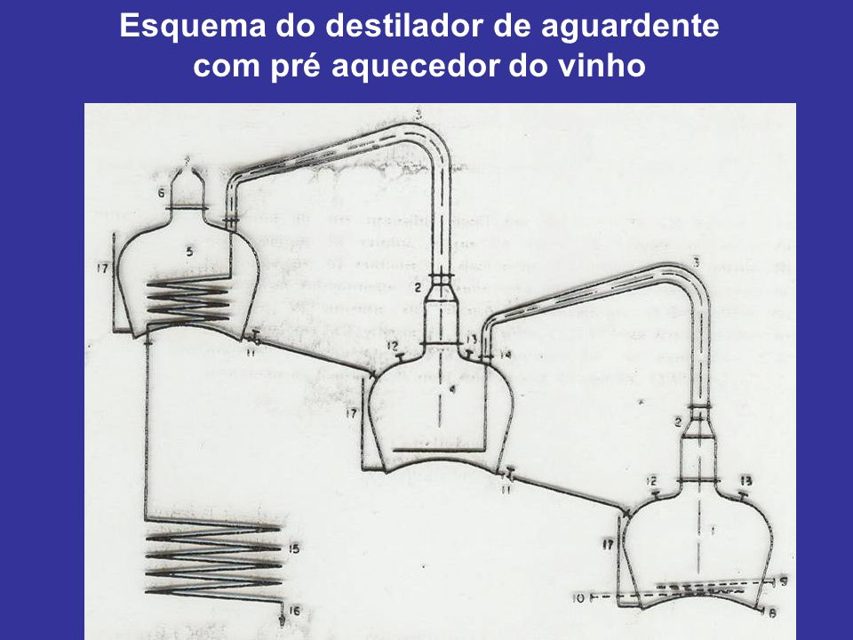 Esquema do destilador de aguardente com pré aquecedor do vinho