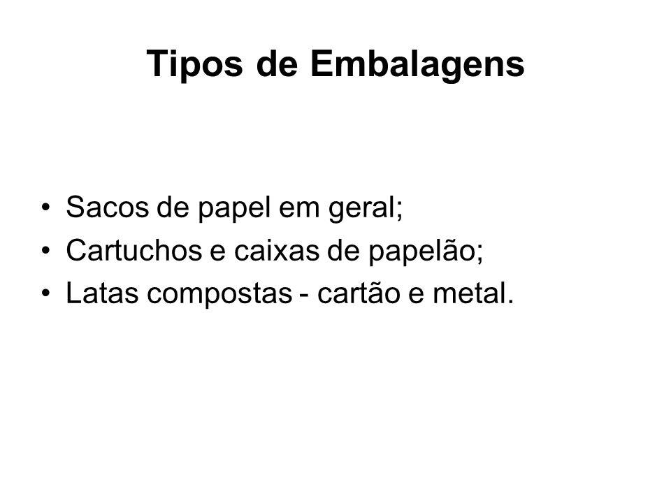 Tipos de Embalagens Sacos de papel em geral;
