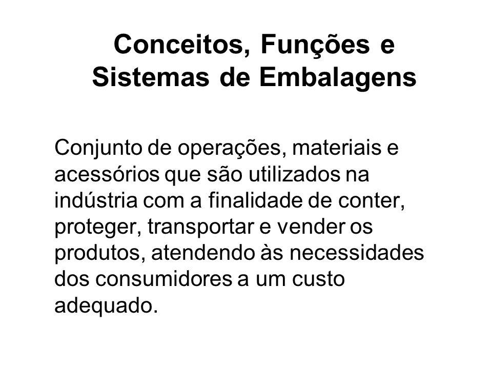 Conceitos, Funções e Sistemas de Embalagens