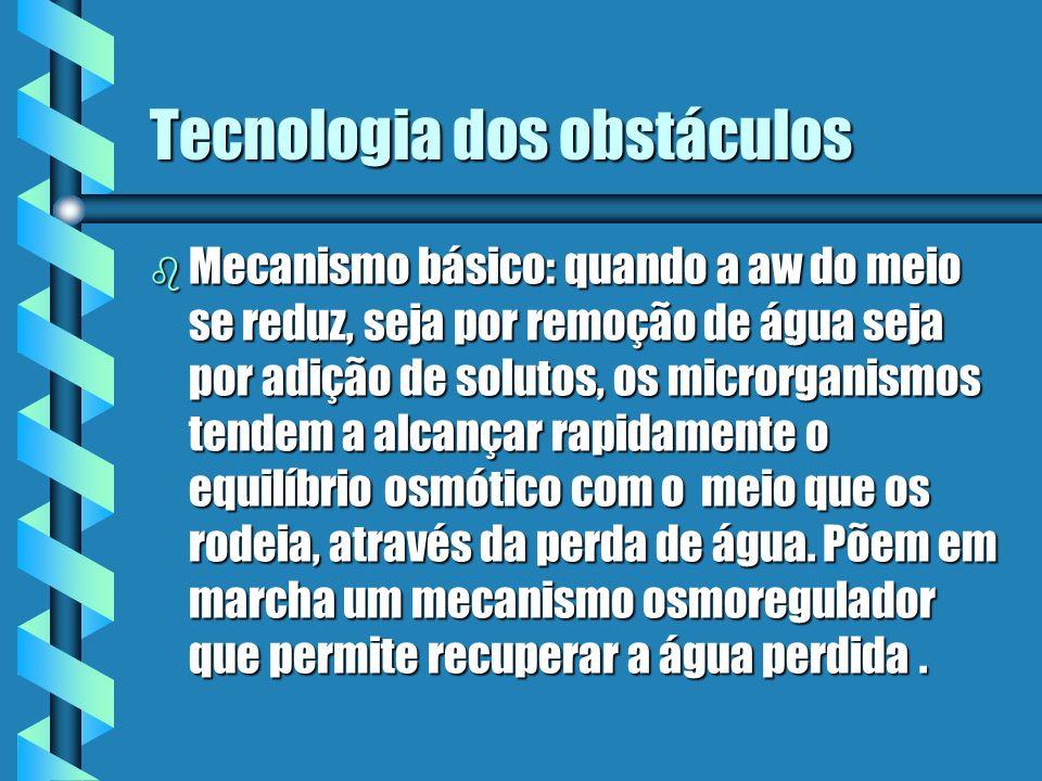 Tecnologia dos obstáculos