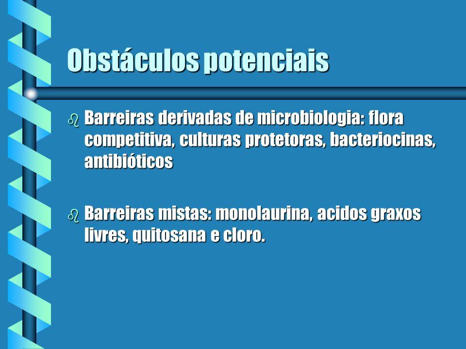 Obstáculos potenciais