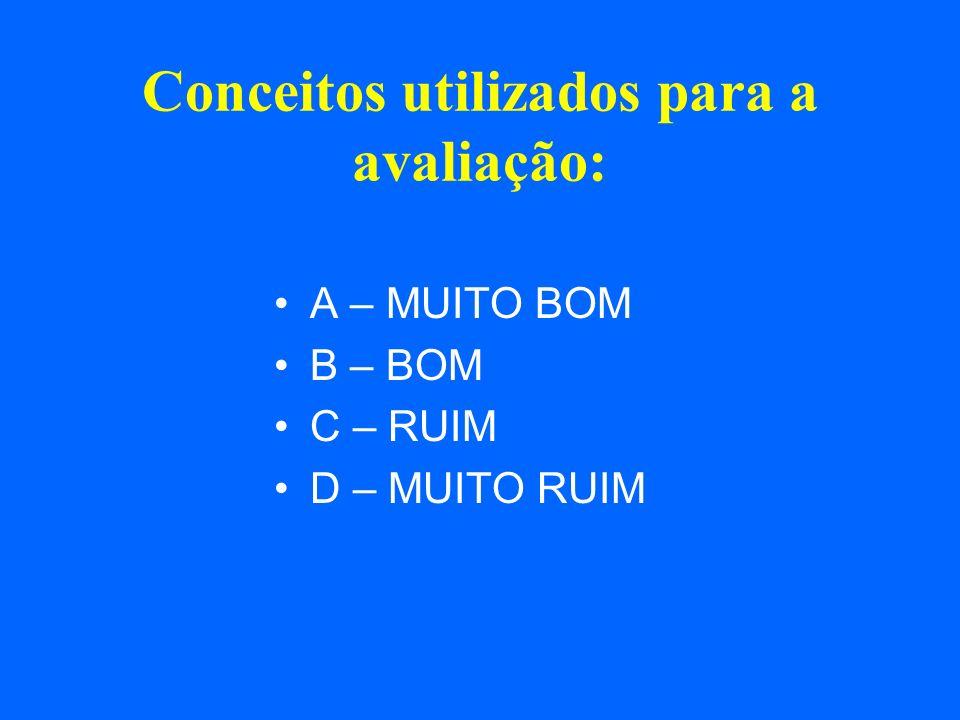 Conceitos utilizados para a avaliação: