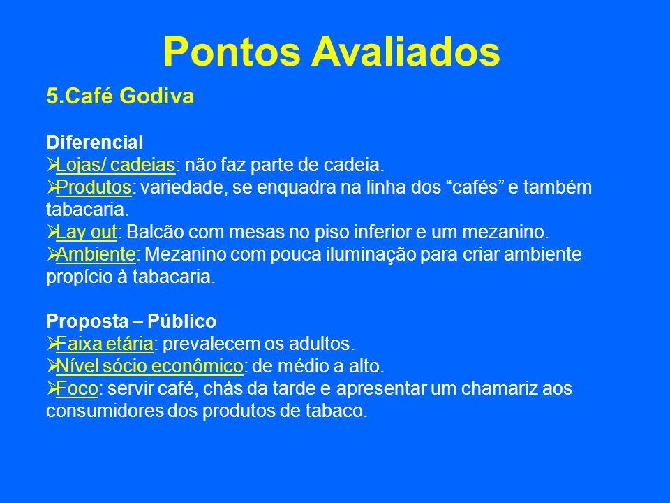 Pontos Avaliados 5.Café Godiva Diferencial
