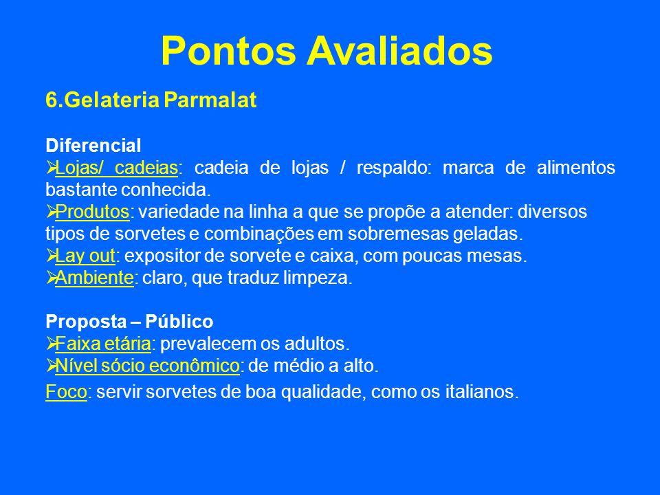 Pontos Avaliados 6.Gelateria Parmalat Diferencial