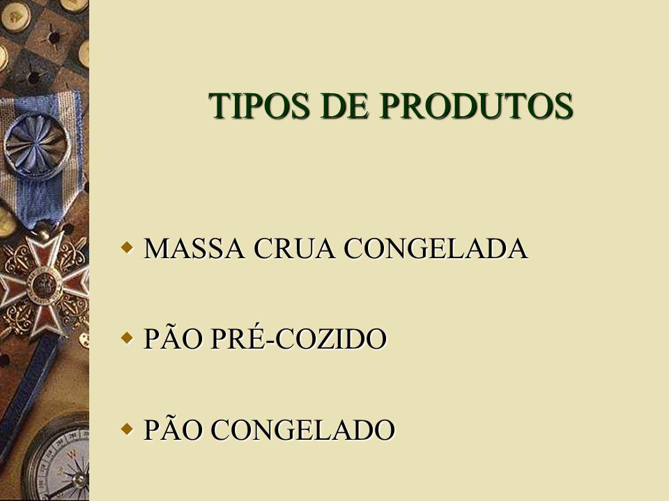 TIPOS DE PRODUTOS MASSA CRUA CONGELADA PÃO PRÉ-COZIDO PÃO CONGELADO