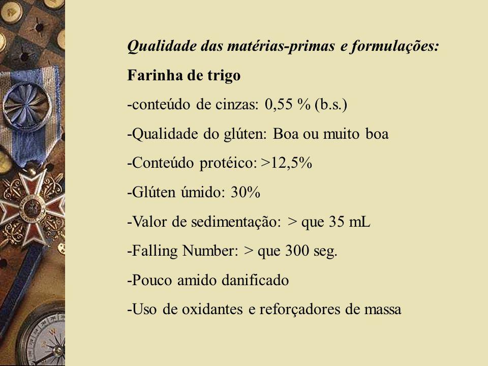 Qualidade das matérias-primas e formulações: