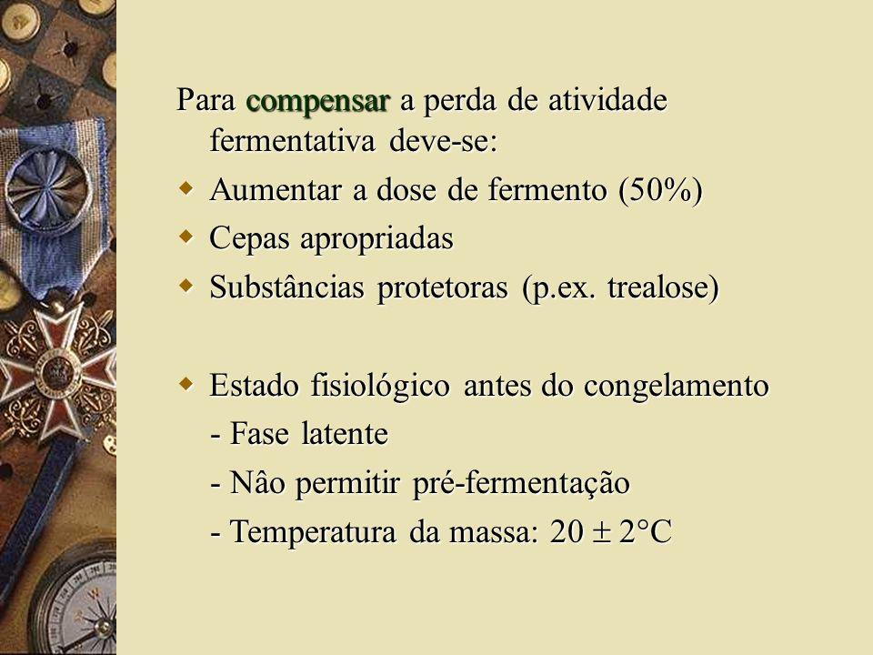 Para compensar a perda de atividade fermentativa deve-se: