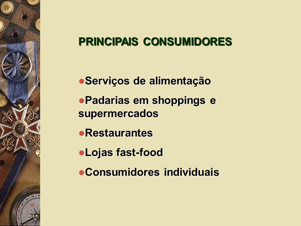 PRINCIPAIS CONSUMIDORES
