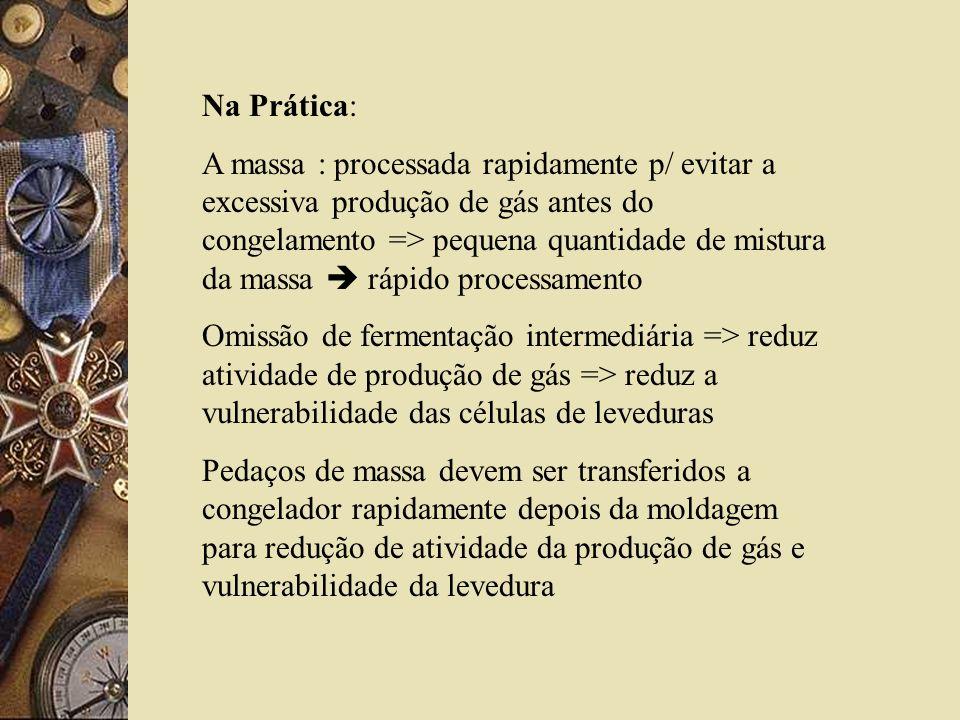 Na Prática: