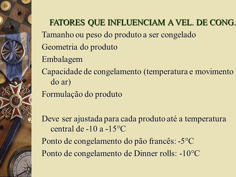 FATORES QUE INFLUENCIAM A VEL. DE CONG.