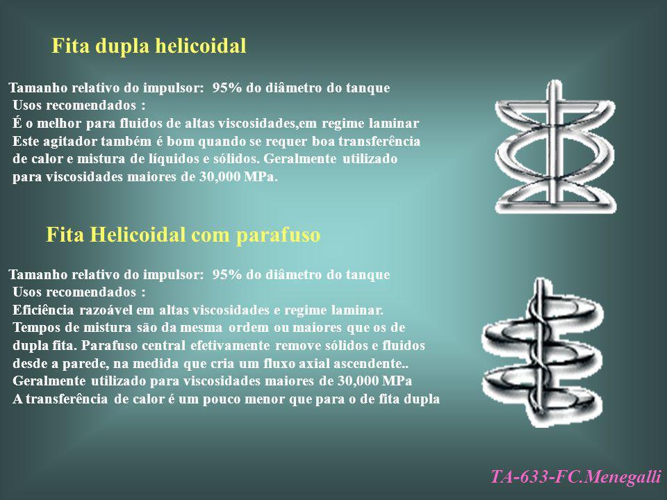 Fita Helicoidal com parafuso