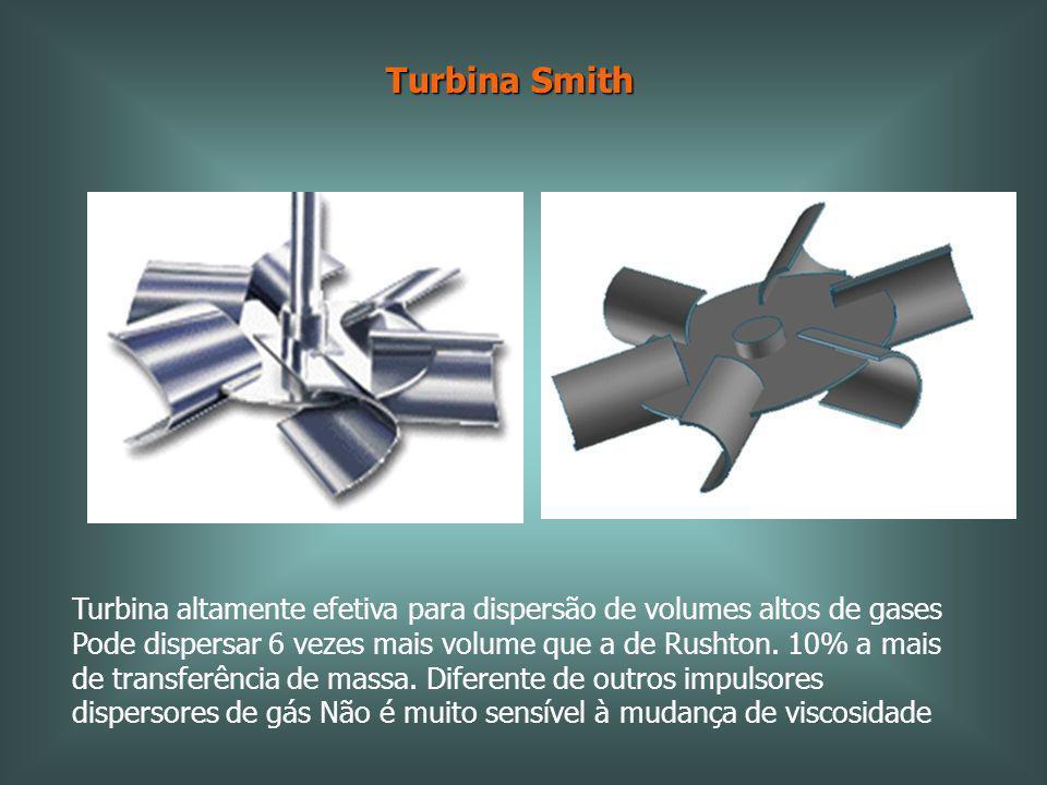 Turbina Smith