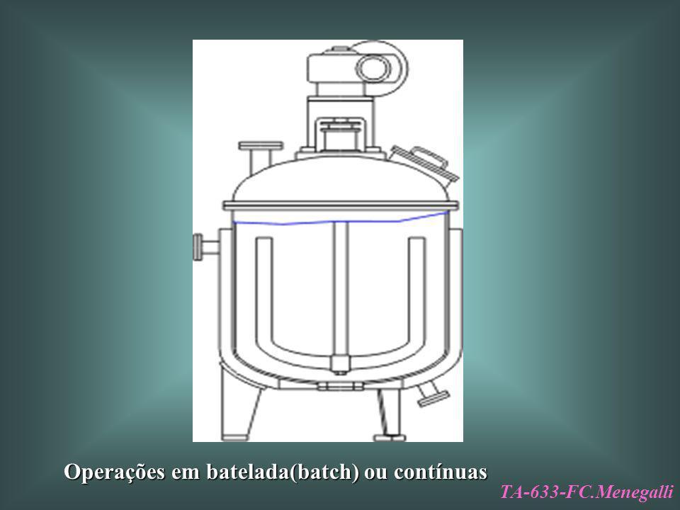 Operações em batelada(batch) ou contínuas