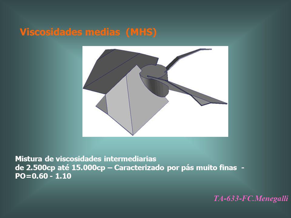 Viscosidades medias (MHS)