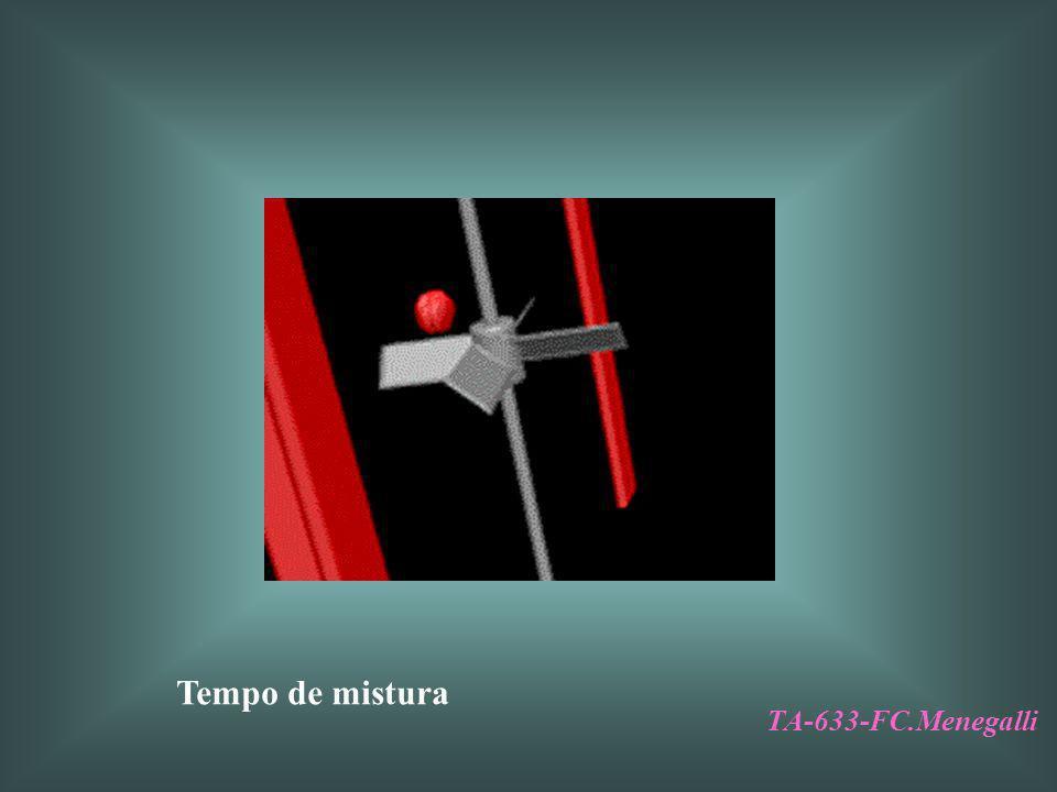 Tempo de mistura TA-633-FC.Menegalli