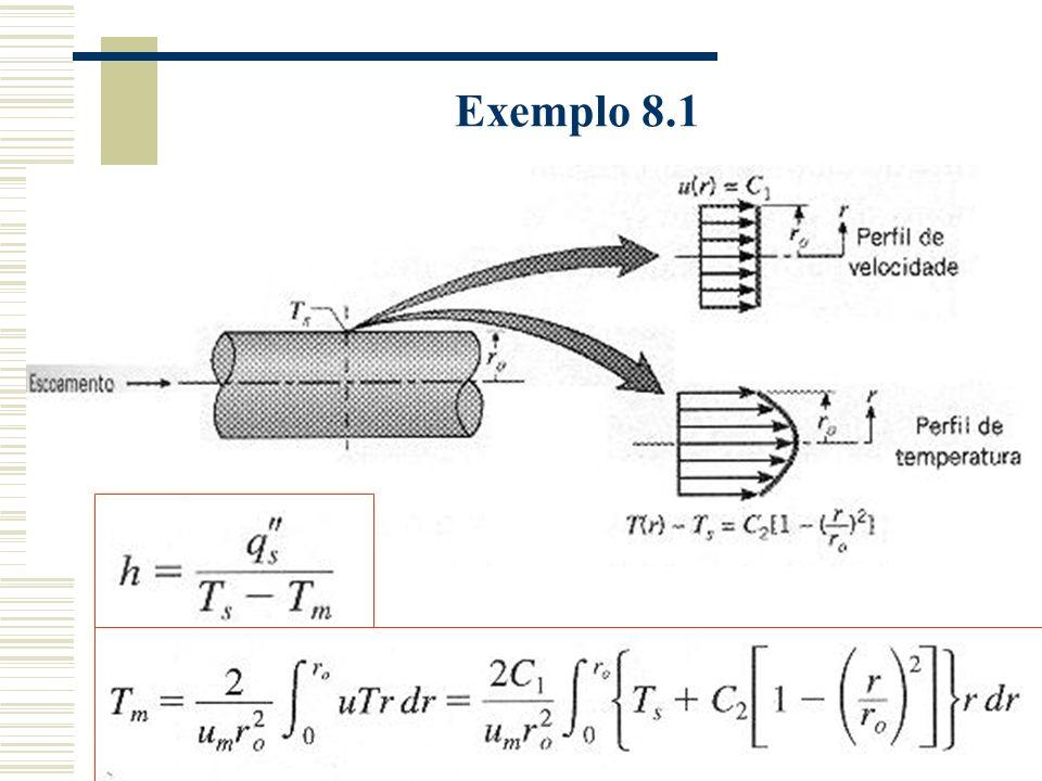Exemplo 8.1