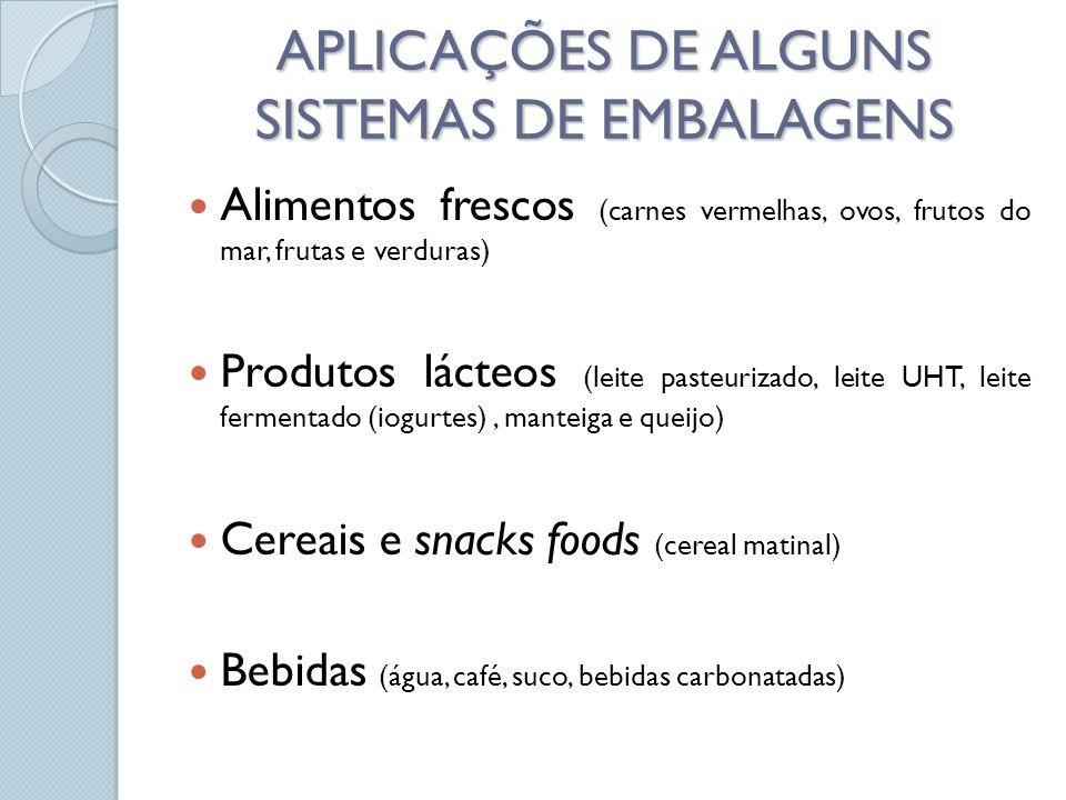 APLICAÇÕES DE ALGUNS SISTEMAS DE EMBALAGENS