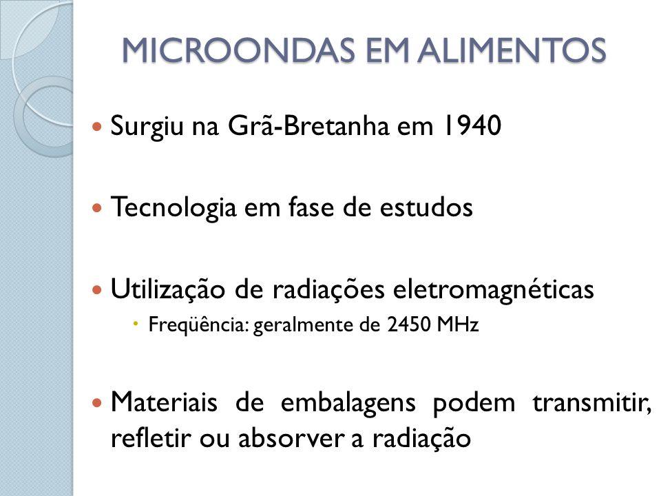 MICROONDAS EM ALIMENTOS