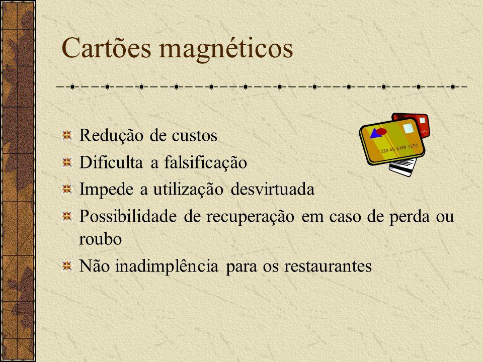 Cartões magnéticos Redução de custos Dificulta a falsificação