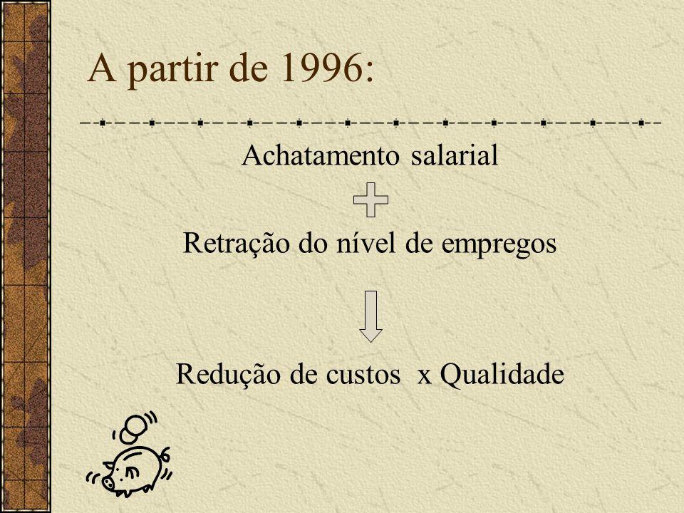 A partir de 1996: Achatamento salarial Retração do nível de empregos