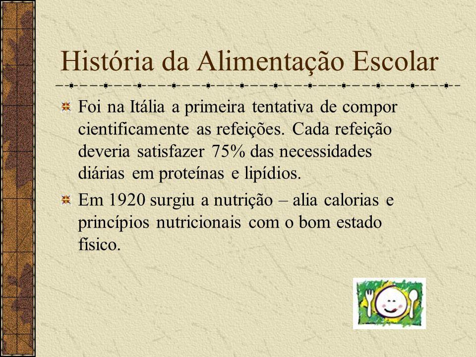 História da Alimentação Escolar
