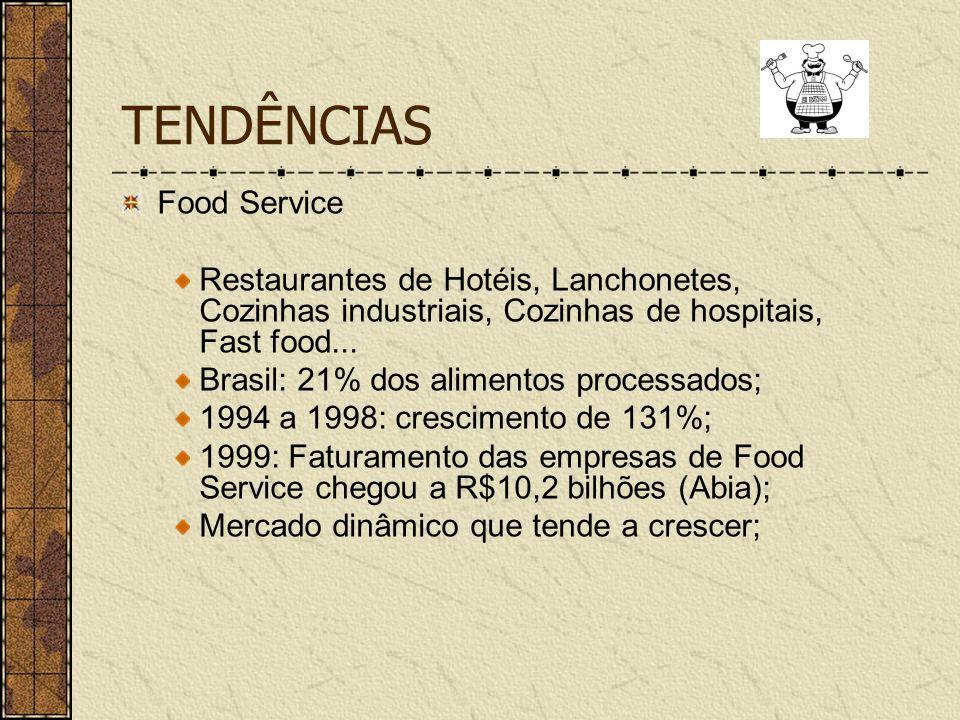 TENDÊNCIAS Food Service