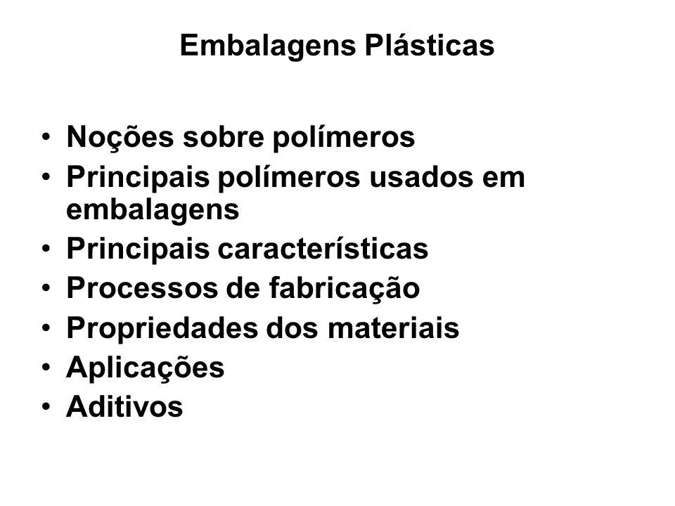 Embalagens Plásticas Noções sobre polímeros. Principais polímeros usados em embalagens. Principais características.