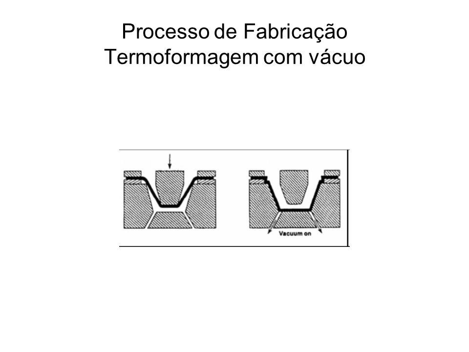 Processo de Fabricação Termoformagem com vácuo