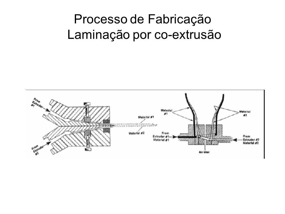 Processo de Fabricação Laminação por co-extrusão
