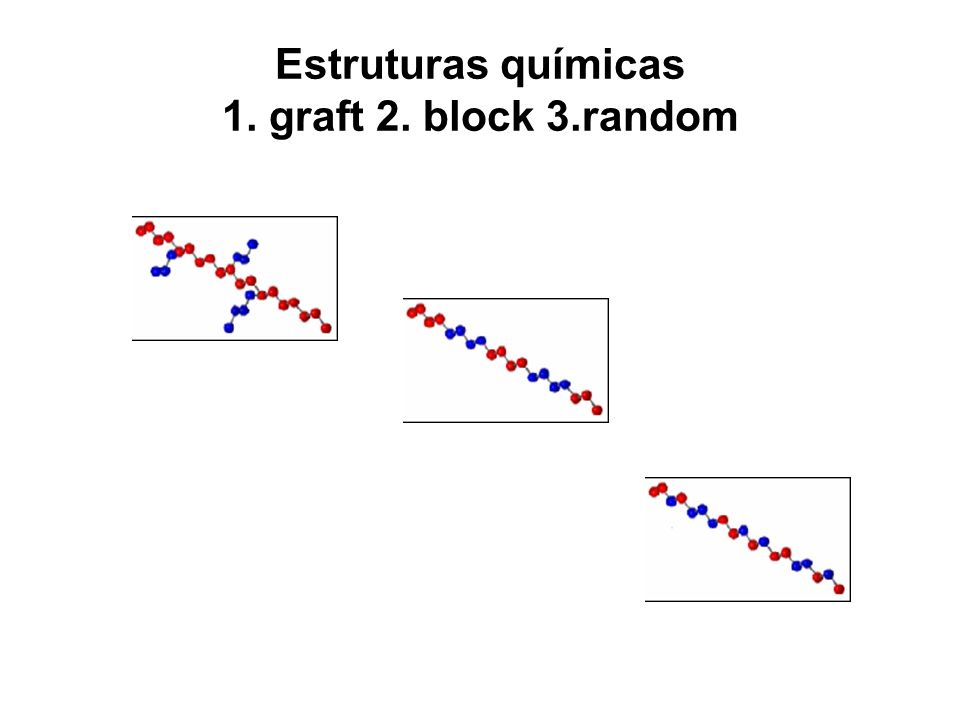Estruturas químicas 1. graft 2. block 3.random