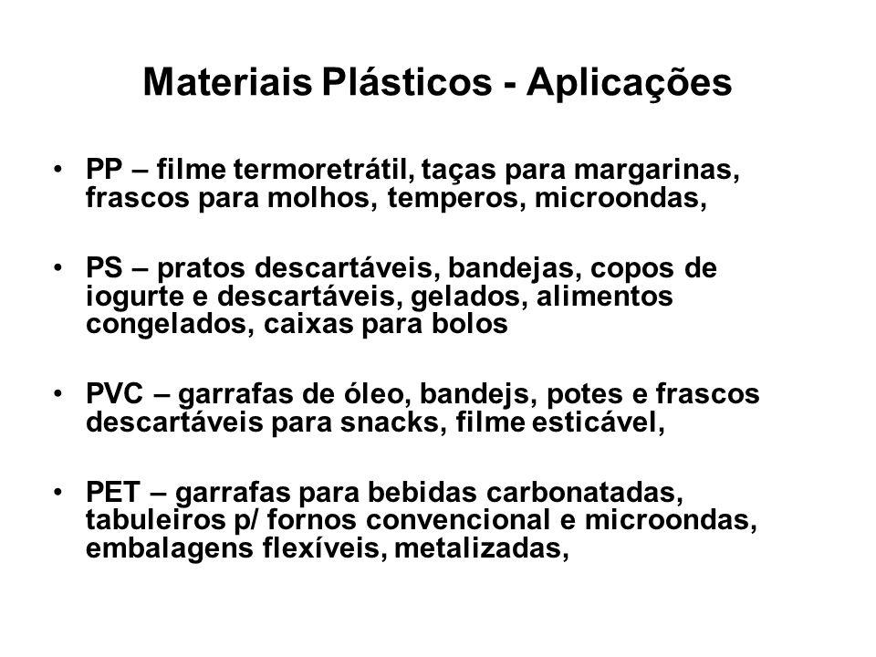 Materiais Plásticos - Aplicações