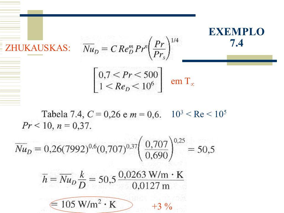 EXEMPLO 7.4 ZHUKAUSKAS: em T 103 < Re < 105 +3 %