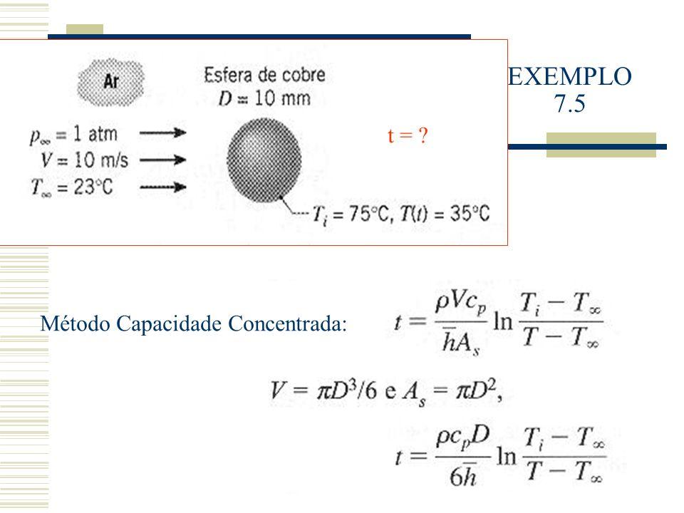 EXEMPLO 7.5 t = Método Capacidade Concentrada: