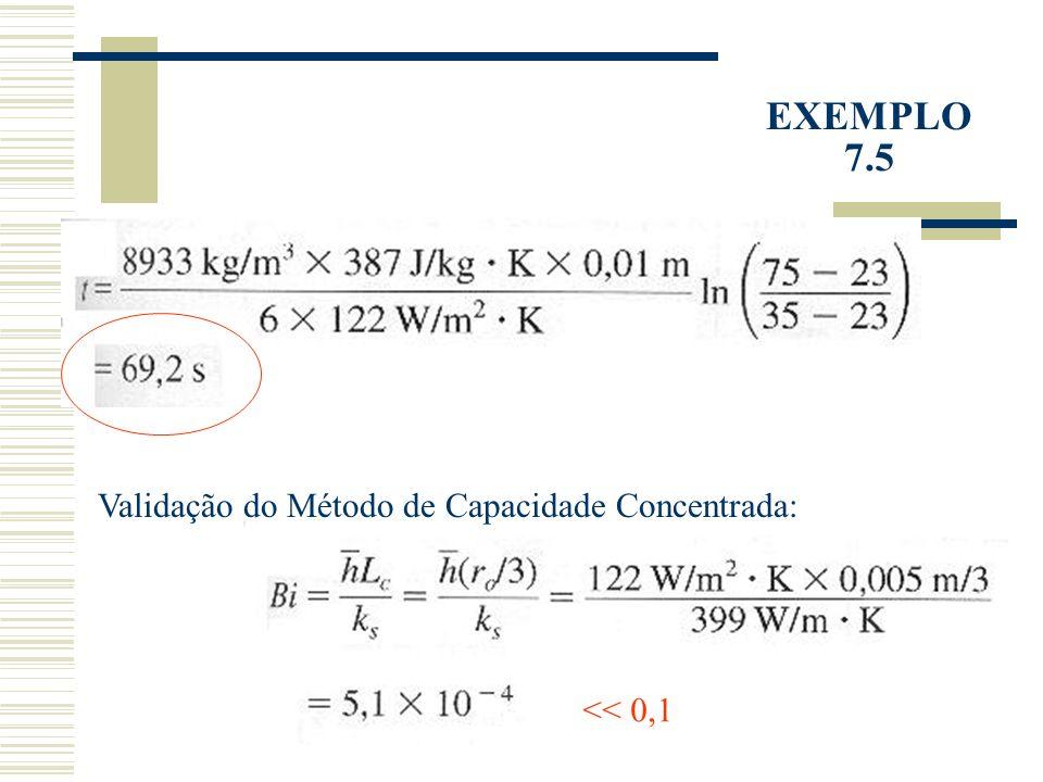 EXEMPLO 7.5 Validação do Método de Capacidade Concentrada:
