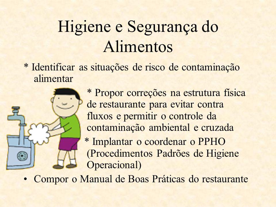 Higiene e Segurança do Alimentos