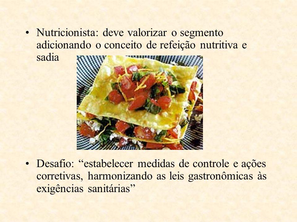 Nutricionista: deve valorizar o segmento adicionando o conceito de refeição nutritiva e sadia