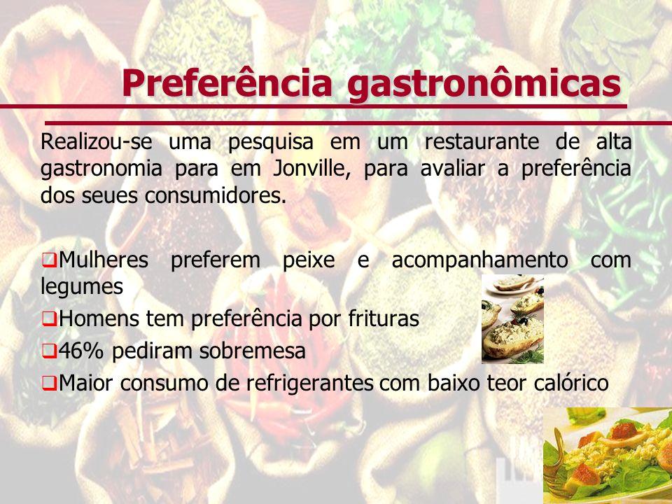 Preferência gastronômicas
