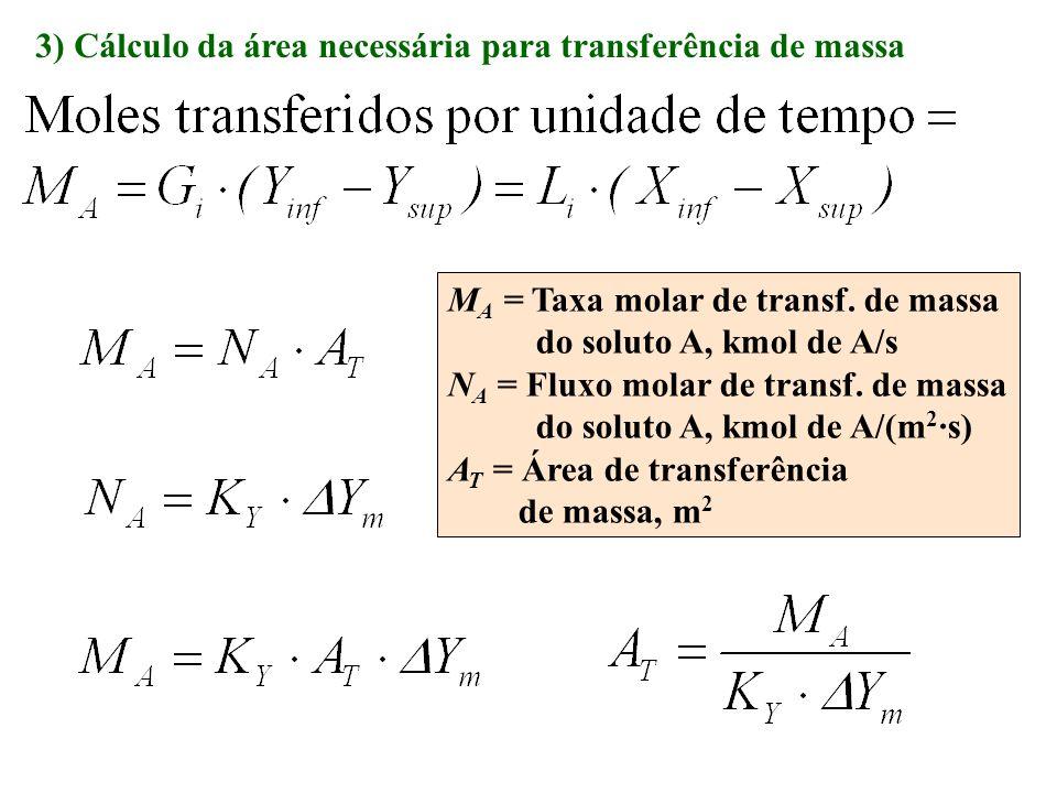 3) Cálculo da área necessária para transferência de massa