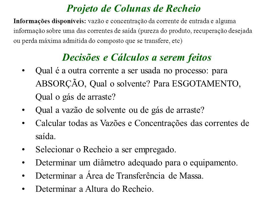 Projeto de Colunas de Recheio