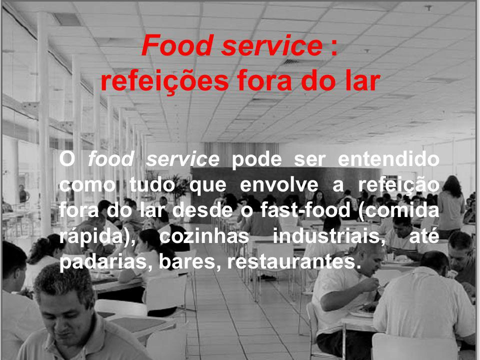Food service : refeições fora do lar